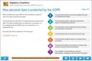 Data Protection and the GDPR (Level 1) Online Training Screenshot 1