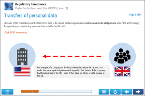 Data Protection and the GDPR (Level 2) Online Training Screenshot 1